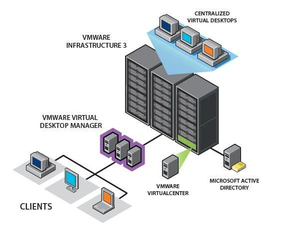 server virtualization essay